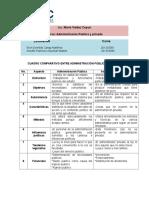 Cuadro Comparativo Administracion Pública y Privado - ARNULFO