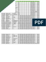 Avsr 2016 Results Day7