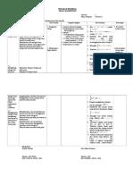 Program Remidi Xii Ipa 2014 Mustaman