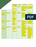 Cronograma de RSE Proyecto
