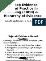 Konsep Evidence Based Practice in Nursing (EBPN) & 7 Steps
