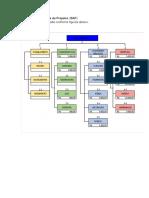4 Estrutura Analítica de Projetos