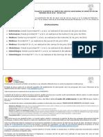Listado de Plazas Para Los Profesionales Inscritos Al Sorteo de Profesionales Rurales Del Periodo Julio 2016 Junio 2017