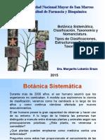 2015 Clase 11 Botanica Sistemática