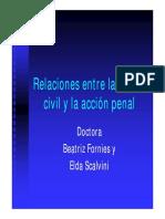 Relaciones - Responsabilidad Penal y La Civil - Pps