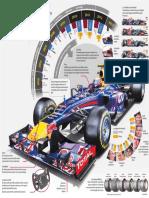 Formula Uno Info