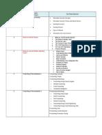 ACNS Course Outline