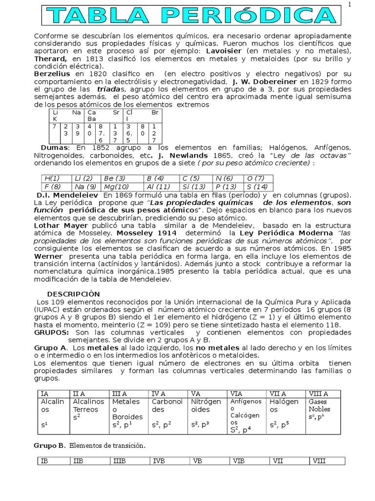 Ley periodica modernac urtaz Image collections