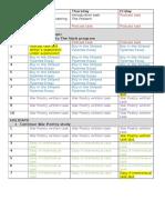 year 11 semester 2 outline
