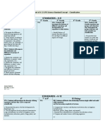 dunford vertical alignment with lesson plans
