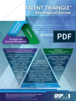 PMI talent-triangle-flyer.pdf