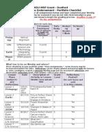 ksu msp  portfolio checklist dunford