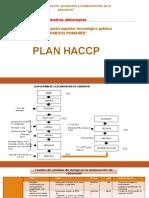 Diapositiva de Plan Haccp
