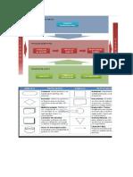 Modelo de Mapas de Procesos
