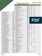 RESULTS_BGRD16_CHAMPIONSHIP_SCR.pdf