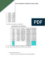 Analisis Estadistico de Variables y Pronostico Para 4 Años