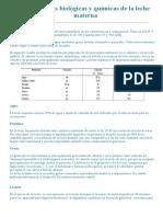 Características Biológicas y Químicas de La Leche Materna