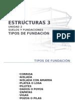 Fundaciones_Tipos