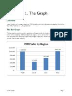 2b the Graph