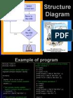 Structure Diagram (1)