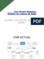 VSM Value Stream Mapping