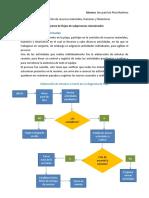 Diagrama de Flujo2