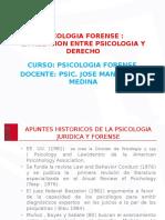 Psicologia y Derecho - Sesion 01 - 2015