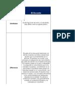 Diferencias y similitudes de modelos educativos