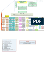 Flowchart - Medical Pathways 2014