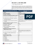 ISO 9001 Cross Reference Matrix SP Copia