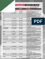 Investimento das Montadoras no Brasil
