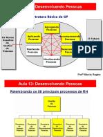 Aula 13_Desenvolvendo Pessoas.ppt
