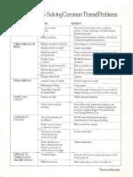 Common Thread Problems.pdf - Adobe Acrobat Pro (Recoloured)