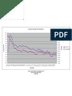 Juneau's Energy Consumption
