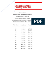 Pay-Scale_2015-2016_Sp