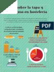 Estudio Sobre La Tapa y Su Consumo en Hostelería