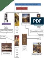 Mapa Conceptual de La Pintura en Diferentes Épocas en La Historia de Venezuela