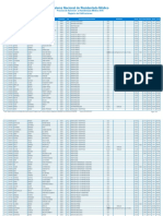 Resultados Examen Residentado 2016.pdf