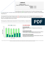 July 16 Market Summary