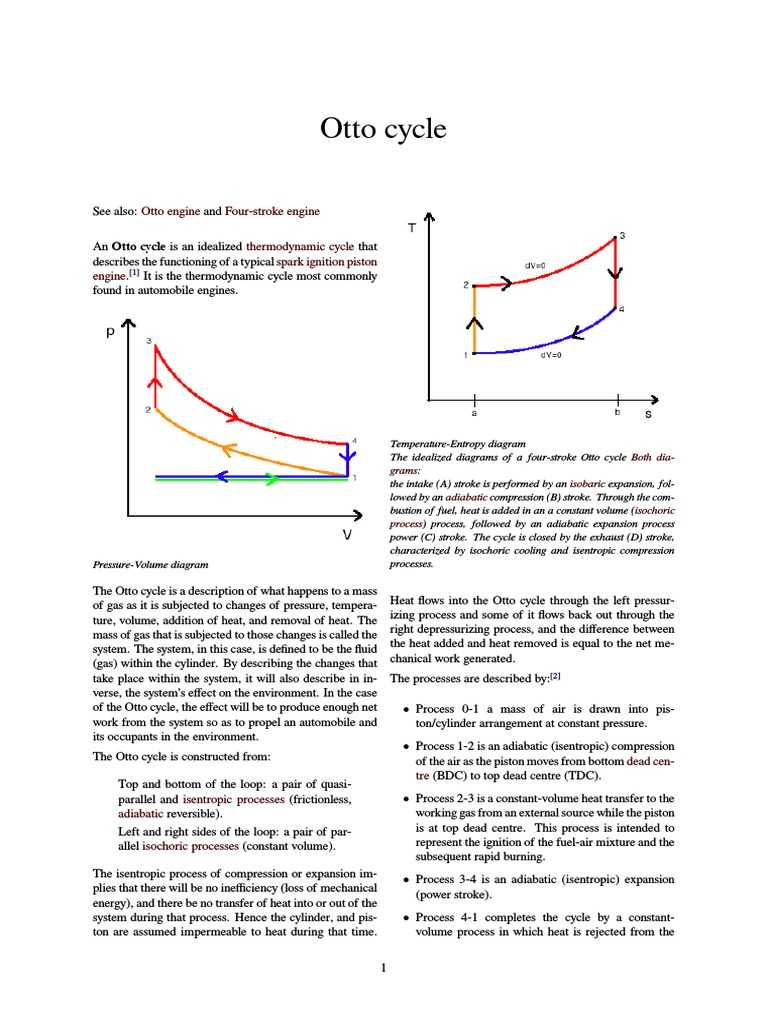 Otto Cycle Internal Combustion Engine Physical Sciences Auto Mobile Heat Diagram