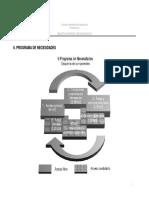 Programa Arq. Bib. Vasconcelos