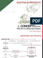 Sesion Concepto Del Proyecto