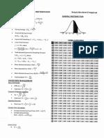 Mid-Term Formula Sheet.pdf