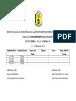 BORANG_ANALISA_HARIAN_BERKAITAN_SALAH_LA.doc