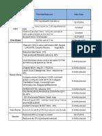 Reduceri UVM 27 06 16