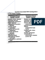 stress disorders.doc