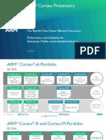ARM Cortex Portfolio 2114