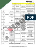 Weichai flash code for euro 3.pdf