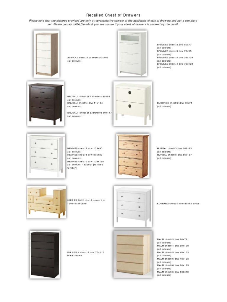 Ikea Recalled Chest Of Drawers June 28 2016