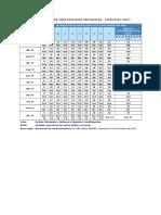 CRONOGRAMA DE OBLIGACIONES MENSUALES 2013.doc